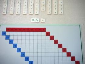 Blank Subtraction Chart 6.JPG
