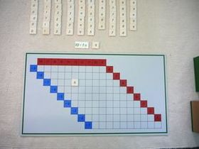 Blank Subtraction Chart 12.JPG