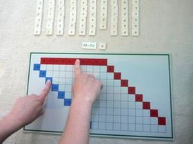 Blank Subtraction Chart 7.JPG